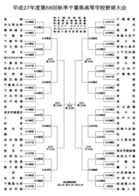 組み合わせ対戦表