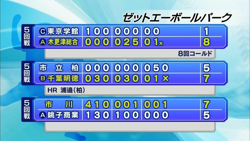 夏の高校野球千葉大会 7月21試合結果(5回戦・ゼットエーボールパーク)