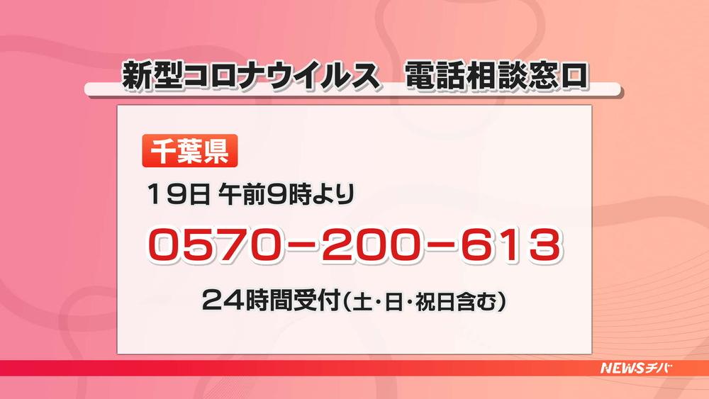 新型コロナウイルス 千葉県